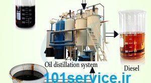Shiraz Oil Refinery